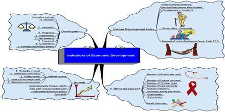 Economic Development Indicators