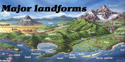 Presentation on Geographic Landforms
