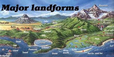 geographic landforms