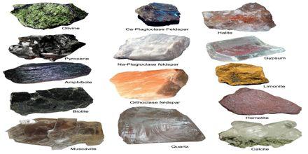 Presentation on Minerals