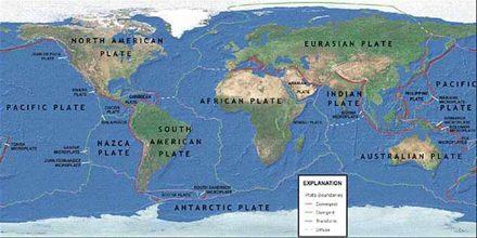 Presentation on Tectonic Plates