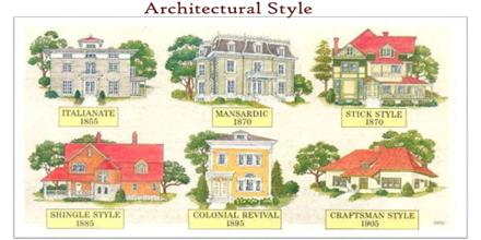 Architectural Style Assignment Point