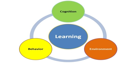 Behavior Learning from School