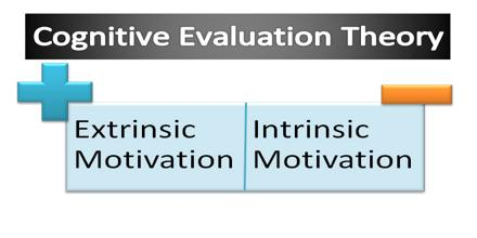 evaluate two of the cognitive approaches Evaluation of the cognitive approach strengths models have presented a useful means to help explain internal mental processes the approach provides a strong focus on internal mental processes, which behaviourists before did not the experimental methods used by the approach are considered scientific.