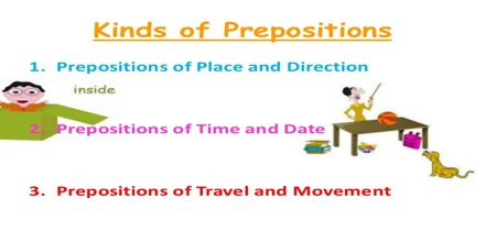 Presentation on Kinds of Prepositions