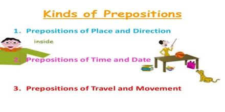 Presentation on Kinds of Prepositions