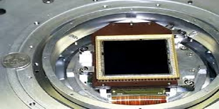 Charge-coupled Device Astronomy