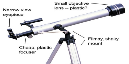 Functions Of Telescope Assignment Point
