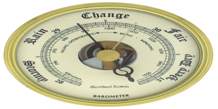 Presentation on Barometers