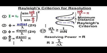 Diffraction of Rayleigh Criterion