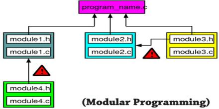 PPT  Object Oriented Programming OOP PowerPoint