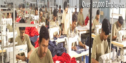 Overall Business Process and HRM Activities S Nahar Garments