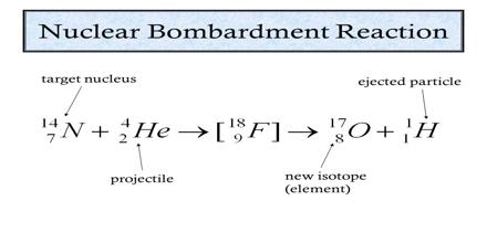 Nuclear Bombardment Reactions