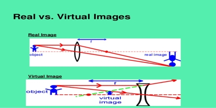 Real Images vs. Virtual Images