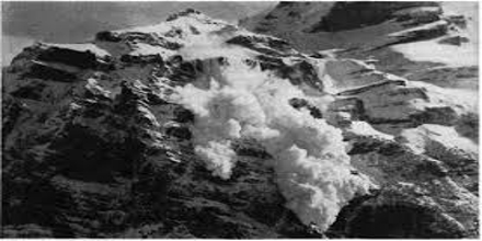Lecture on Snow Avalanches