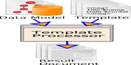 Template Processor