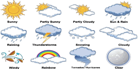 Lecture on Weather Symbols