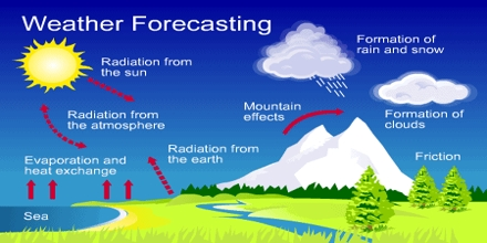 Lecture on Weather Forecasting