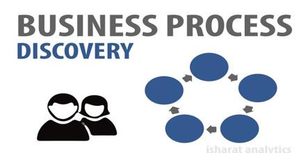 Business Process Discovery