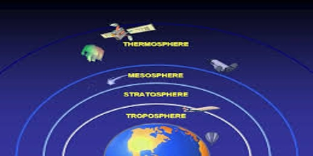Radiation and Earth's Atmosphere