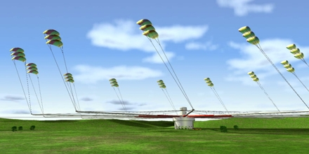 Wind Power From Kites