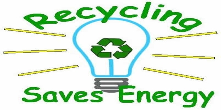 How does Recycling Save Energy?