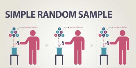 random assignment Random selection and random assignment are commonly confused or used interchangeably, though the terms refer to entirely different processes.