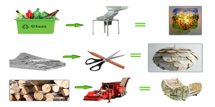 Advantages of Recycling