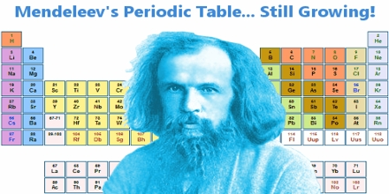 Lecture on Dmitri Mendeleev