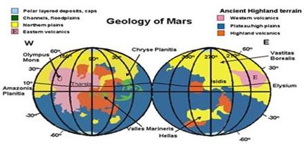 Geology of Mars