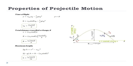 Properties of Motion