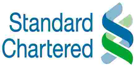 Customer Satisfaction of Standard Chartered Bank