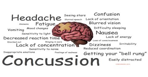Best Way to Treat Concussion