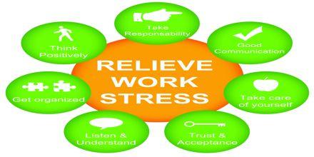 Workplace Burnout Survey