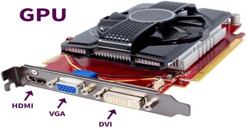 GPU – Graphics Processing Unit