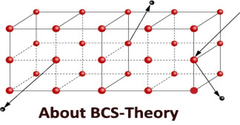 About BCS-Theory