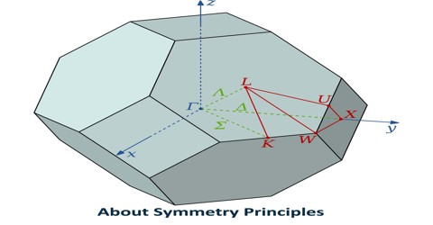 About Symmetry Principles