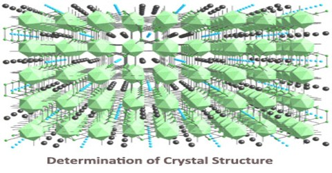 Determination of Crystal Structure