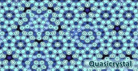 Introduction of Quasicrystal