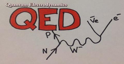QED: Quantum Electrodynamics