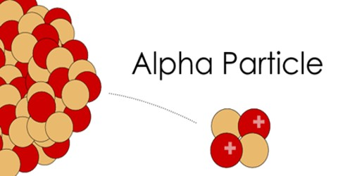 About Alpha Particle Assignment Point
