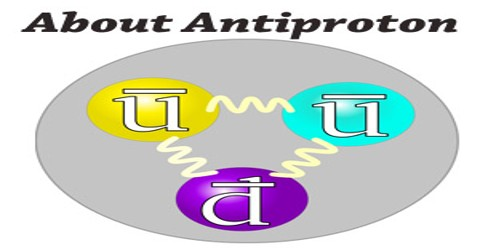 About Antiproton