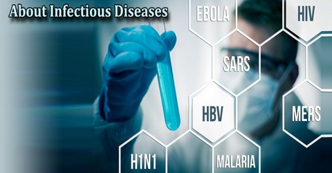 About Infectious Diseases