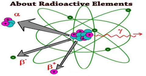 About Radioactive Elements