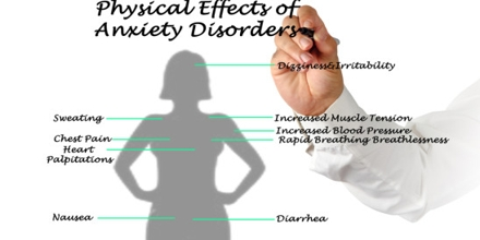 what are the symptoms for anxiety disorder