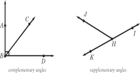 Complementary Angles and Supplementary Angles