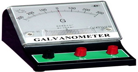 Galvanometer Assignment Point