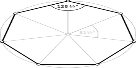 Heptagon polygon definition with types assignment point - Definition of interior and exterior angles ...