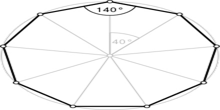 Nonagon Polygon Assignment Point