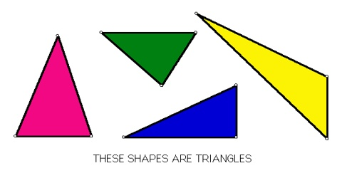 Triangle: Definition with Types